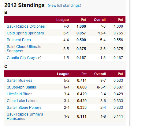 Standings small